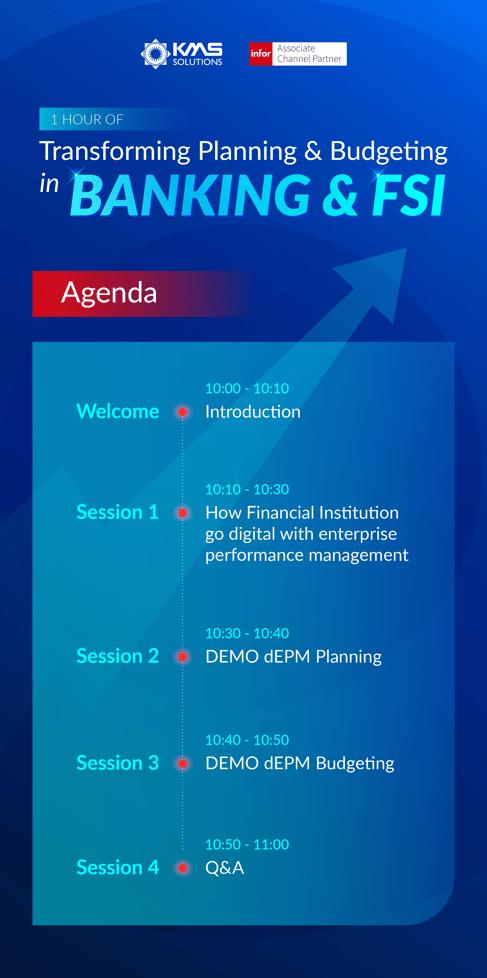 Agenda-Webinar-KMS Solutions- BFSI Transformation