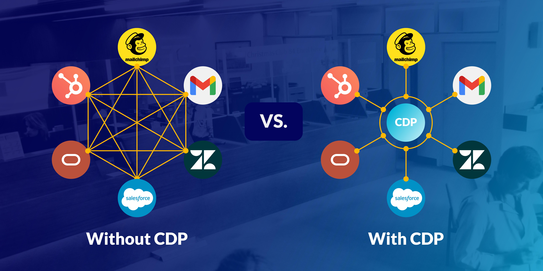 customer data platform cdp helps centralize data