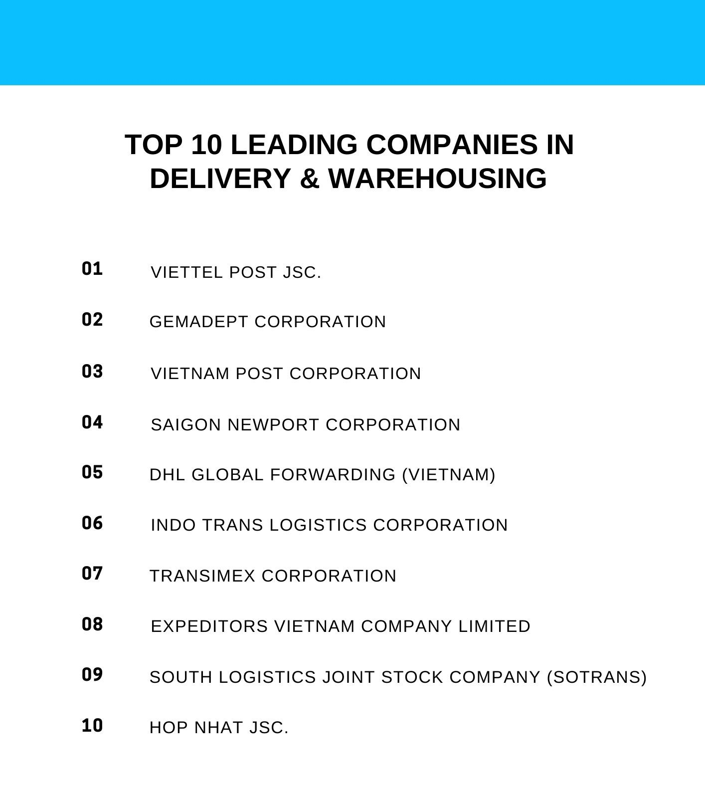 delivery and warehousing
