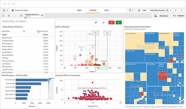 top-data-analytics-solutions-qlik-sense