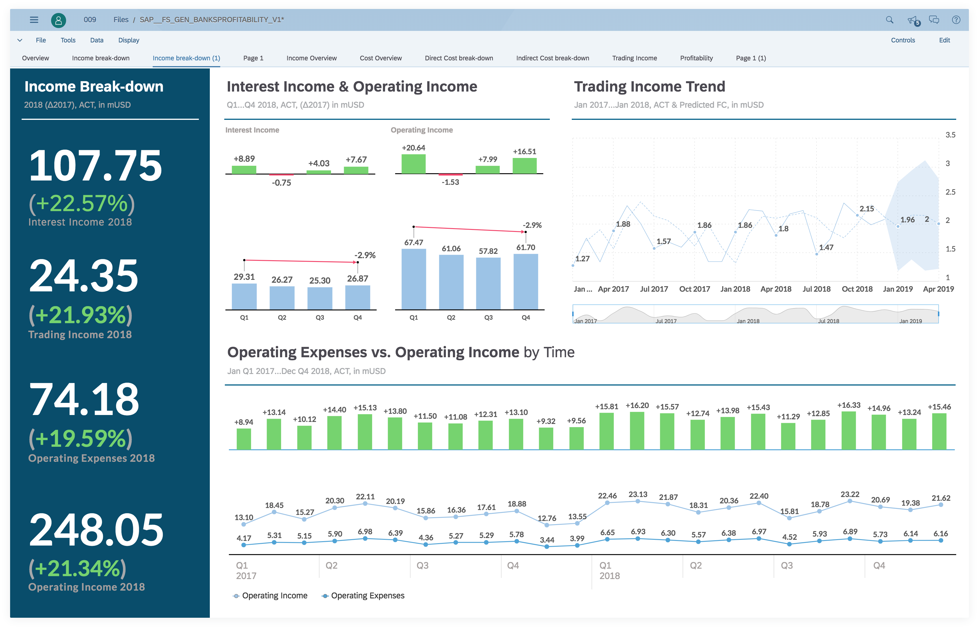 top-data-analytics-solutions-sap-analytics