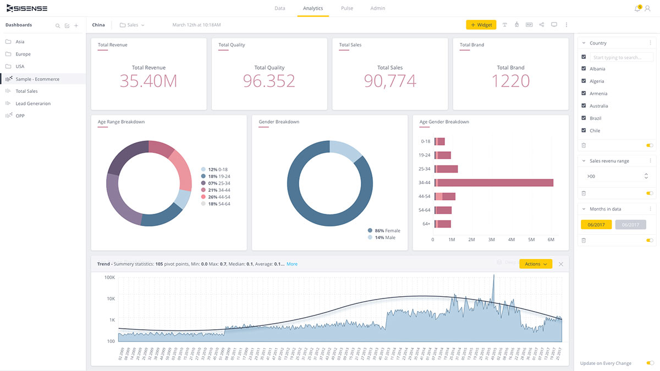 top-data-analytics-solutions-sisense