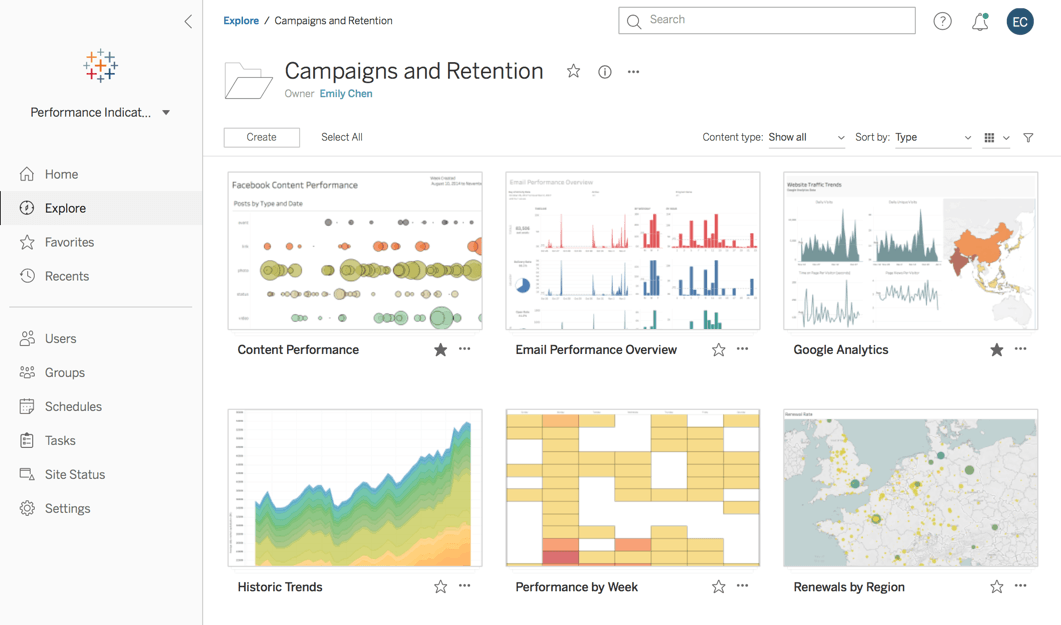 top-data-analytics-solutions-tableau
